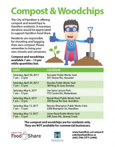City of Hamilton Compost Giveaway Poster