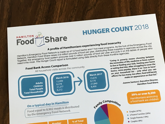 Image result for hunger count 2018